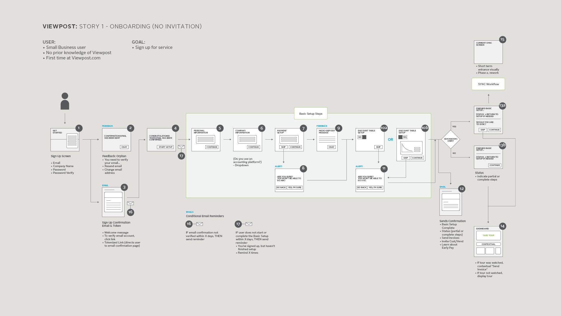 Viewpost-UX-Onboarding